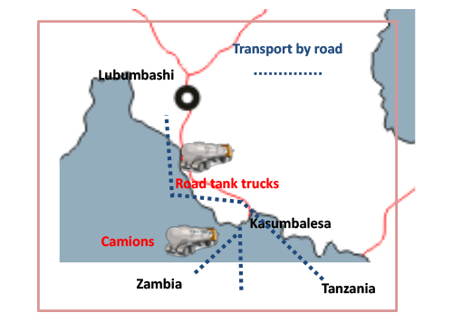 FTL - DRC Project - Southern DRC - current