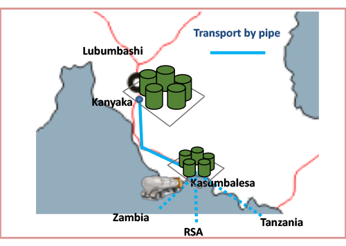 FTL - DRC Project - Southern DRC - new proposed